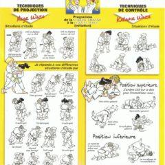 Les planches de Progression Française Judo